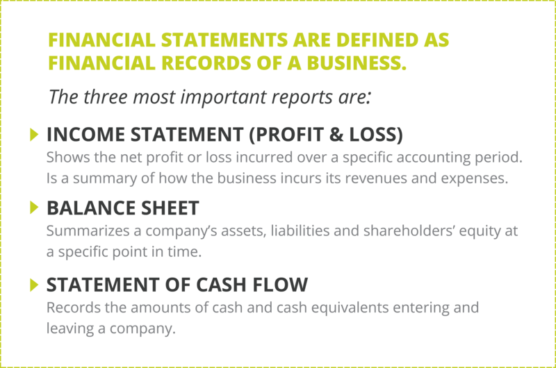 Financial reports: income (profit and loss) statement, balance sheet, statement of cash flow