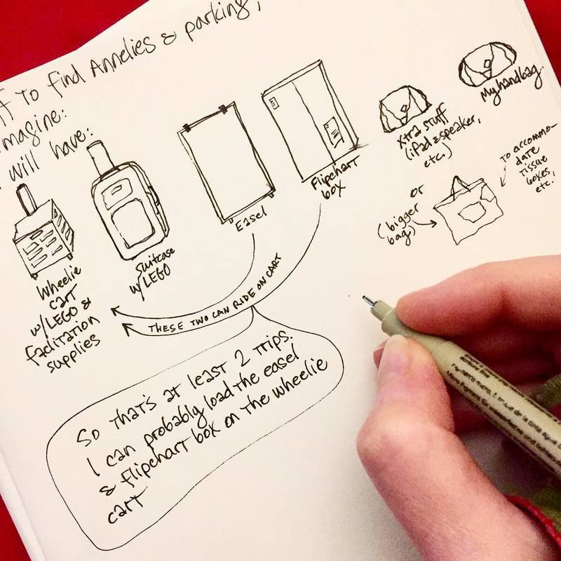 Sketchnoting how to pack up my supplies!