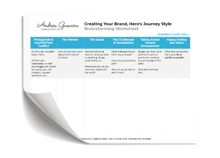 Your Brand Worksheet