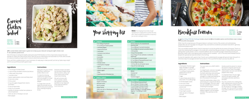 3 day pcos meal plan recipes shopping list for weight loss 3 day pcos meal plan recipes shopping list for weight loss fertility forumfinder Image collections