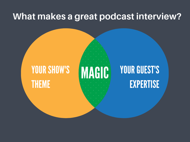 The Key to an Engaging Podcast Interview