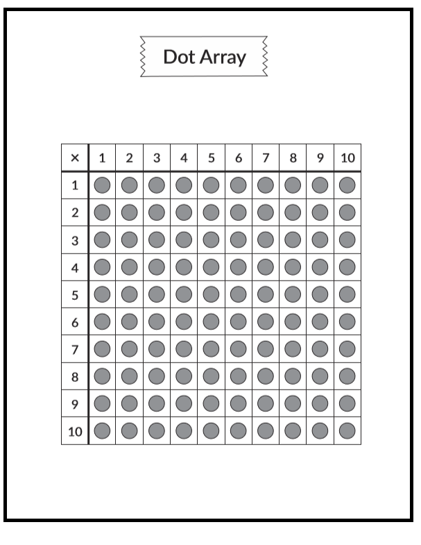 How to Use a Multiplication Array to Help Your Child Master the ...