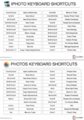 Iphoto photos keyboard shortcuts by easytech