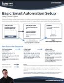 Basic email automation setup guide