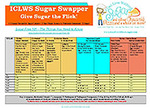 Iclws free sugar swapper full preview image medium small for convertkit