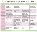 2 26 meal plan