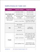 grab the printable healthy grocery list pdf