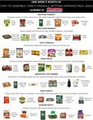 Costco grocery list   veggies and virtue page 001