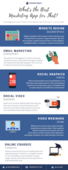 Leland combridges marketing app infographic small