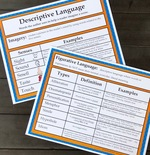 Imagery and figurative languaage printable cheat sheet